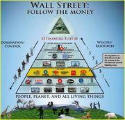 wall street pyramid