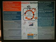 Ludovic Larche - How kanban works - glossary