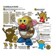 El año de la patata