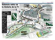 Gran premio de Valencia de Formula 1 2008