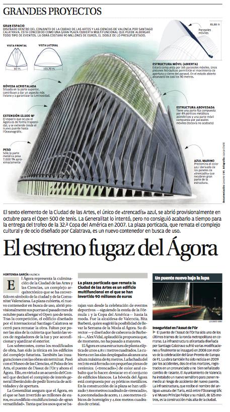 El Agora de Valencia