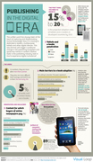 Publishing in the Digital Era - Exclusive Infographic