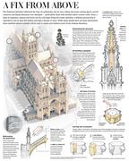 National Cathedral repairs