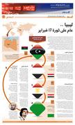 Libya Flag History