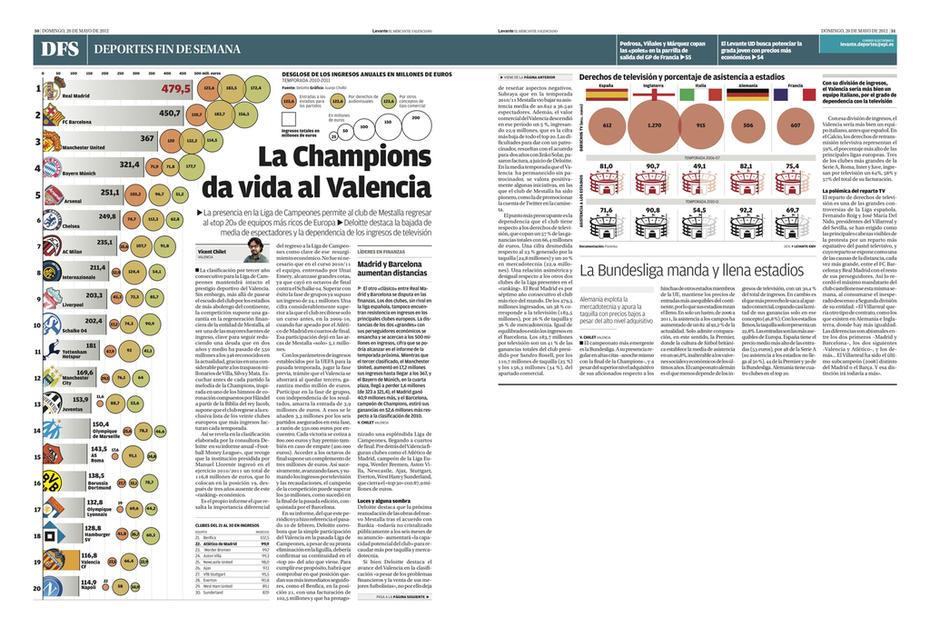 LA Champios da vida al Valencia