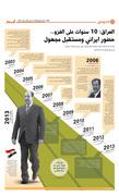 10 years on Iraq's invasion