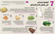 7 foods help to reduce blood pressure