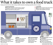 What it takes to own a food truck
