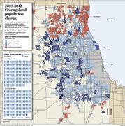Chicagoland population change