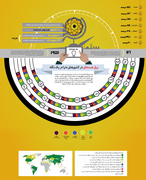 Nuclear Power In World