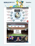 FIFA World Cup 2014, Khaleej Times UAE