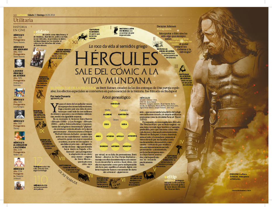Hércules sale del comic a la vida mundana