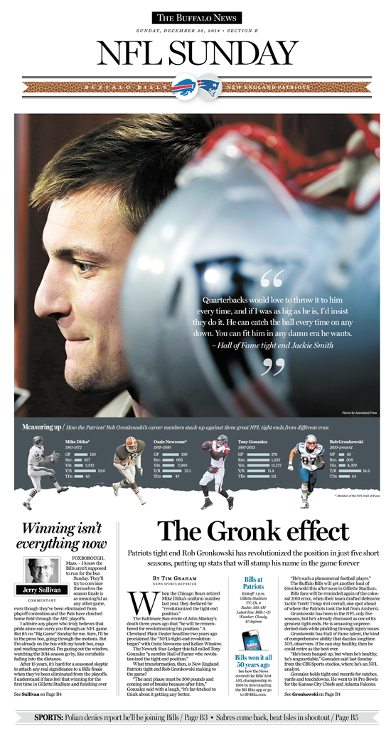 The Gronk Effect