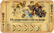 El legendario clásico español...el campeonato está en juego