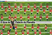 O time do Palácio do Planalto