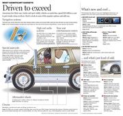 New-car options