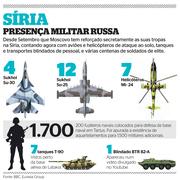 RUSSIA_SIRIA_1400px