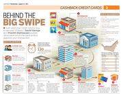 CashBack infographic