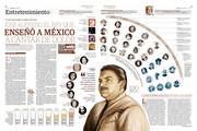 90 años de José Alfredo Jiménez