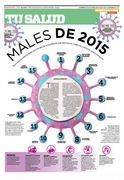 top 15 - Males
