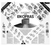 Elecciones 2015 en cifras
