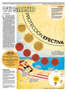 Proteccion contra el sol