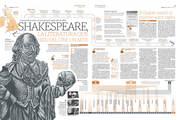 400 años de Shakespeare