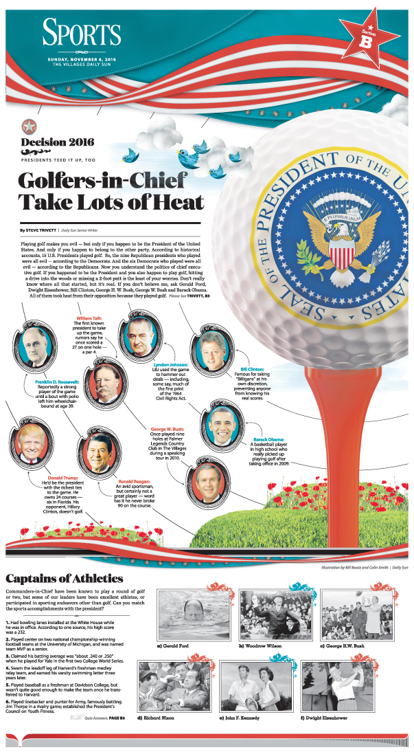 Golfers-In-Chief