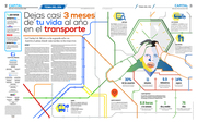 Transporte público ineficiente