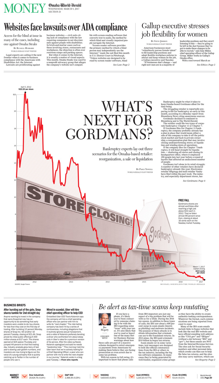 What's Next For Gordmans