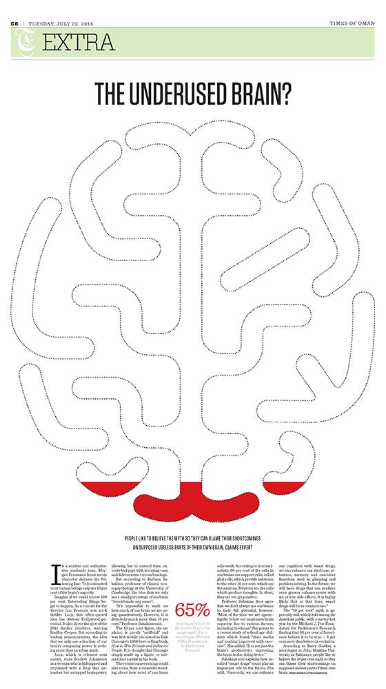 The underused brain