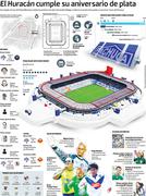 Estadio huracanOK
