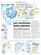 plastico en agua