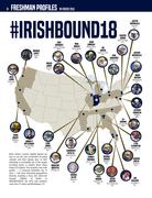 Notre Dame Insider Graphic
