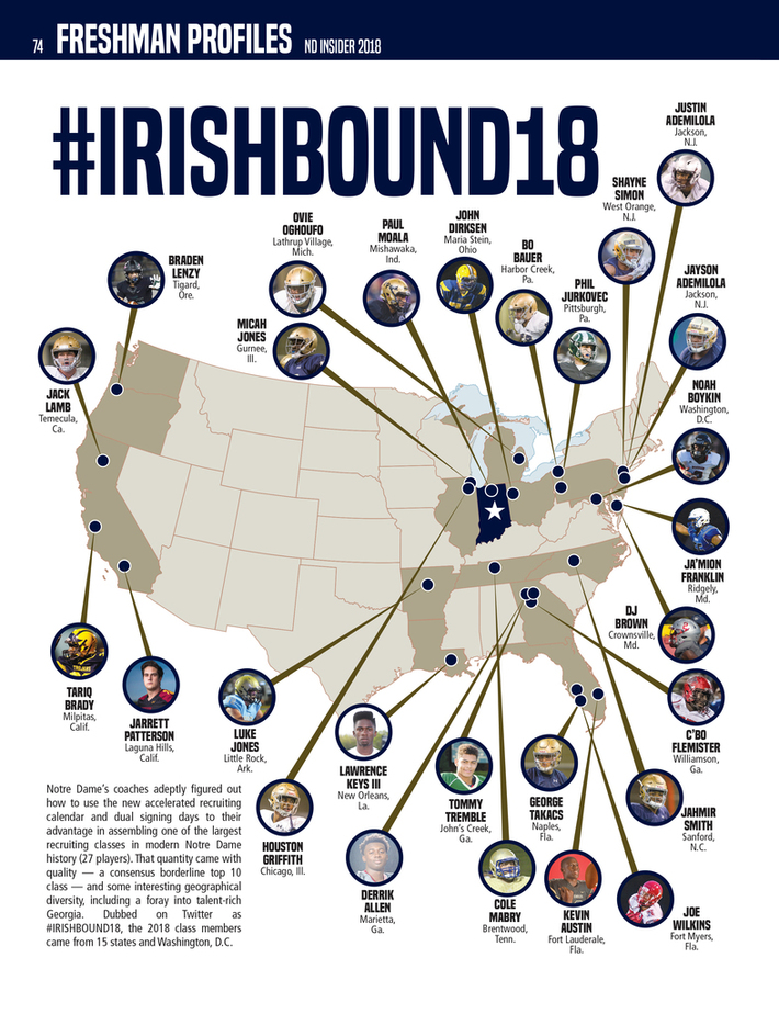Notre Dame Insider Graphic
