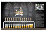 Minnesota State Fair Craft Beer 2
