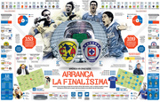 Final Cruz Azul vs America