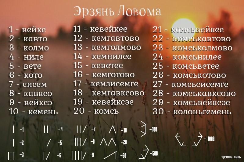 Эрзянь ловомась.- Эрзянский национальный устный и письменный счёт.