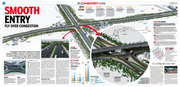 Centre spread chandigarh Tribune chowk 3d Illustration