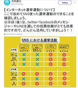 10・22:日本政治の浄化と転換をめざして