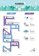 Kanban Infographic - Printable