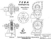 Tesla's Many Inventions