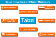 Tabzi, Social Networking for Internet Marketeers