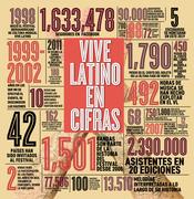 CIFRAS-VL-20AÑOS