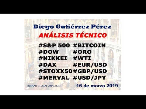 Análisis de Índices, Materias Primas y Forex (16/03/2019).