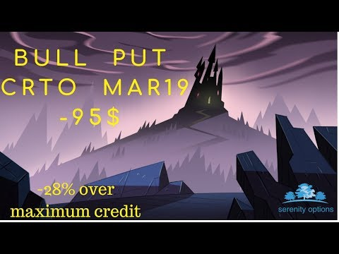 Options trading:Closing Bull Put CRTO MAR19,Eng