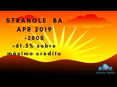 Trading con Opciones:Cierre de Strangle BA APR19,Español