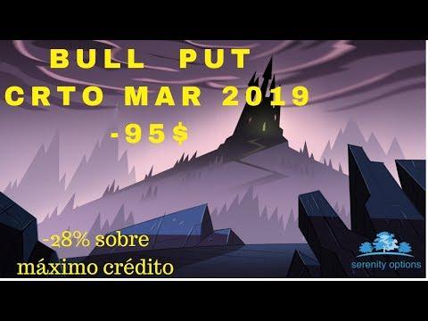 Trading con Opciones:Cierre de Bull Put CRTO MAR19,Esp