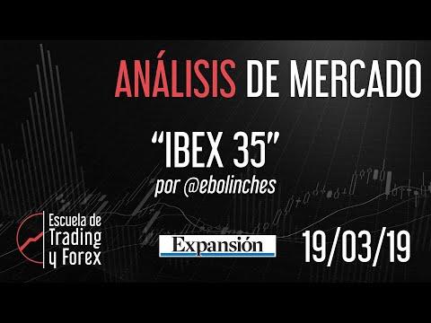 Video Análisis con Eduardo Bolinches: IBEX35, impresionante evolución