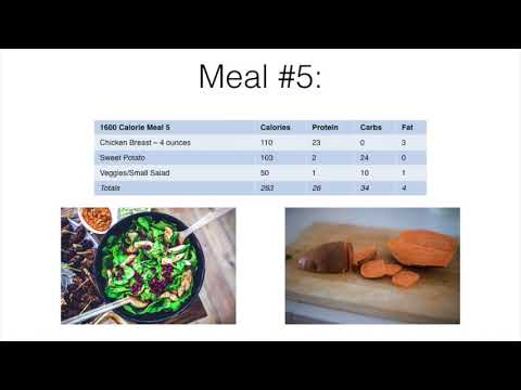 1600 Calorie a Day Diet for Toning Up: Meals for Energy and Recovery